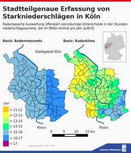 Abbildung 1: Stadteilgenau Erfassung von Starkniederschlägen in Köln
